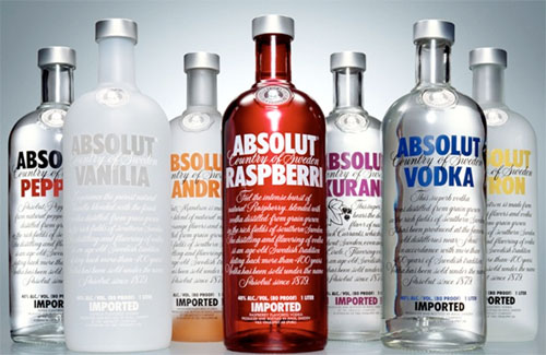 types of absolut vodka